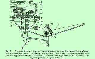 Электробензонасос на карбюраторный двигатель: установка и основные преимущества