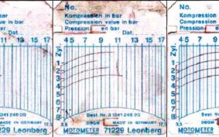 Низкая компрессия в дизельном двигателе