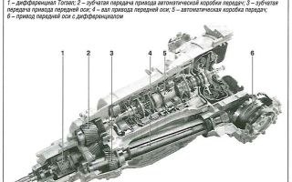 Что такое главная передача в автомобиле