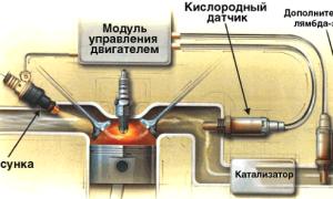 Лямбда — зонд: что такое лямбда зонд, признаки неисправности лямбда зонда, диагностика и ремонт