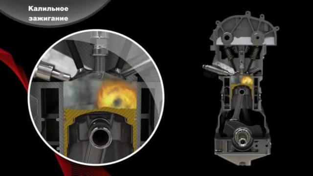 Что такое калильное зажигание?