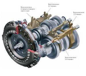 Что такое ДСГ в машине: устройство, особенности, принцип работы