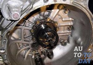 Проблемы гидротрансформатора АКПП: основные неисправности
