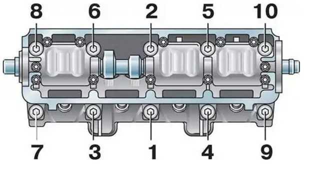 Затяжка болтов головки блока цилиндров динамометрическим ключом