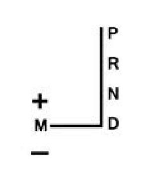 Рено Дастер АКПП: что нужно знать