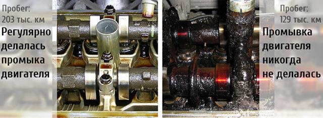 Промывка для двигателя Хай-Гир (hi-gear): что нужно знать автовладельцу