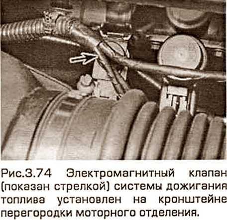 Двигатель не набирает обороты: причина и решение проблемы
