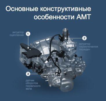 КПП Лада Веста: механика и особенности МКПП