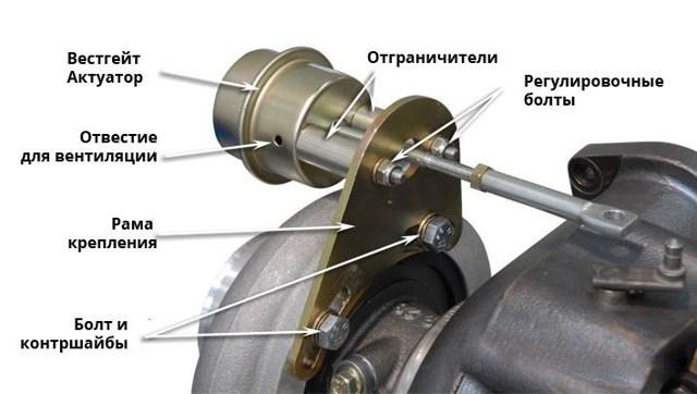 Регулировка и ремонт актуатора турбины своими руками