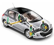 Что такое подвеска автомобиля: устройство подвески и виды подвесок