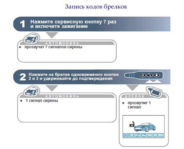 Сигнализация Старлайн А91: инструкция по эксплуатации и установке