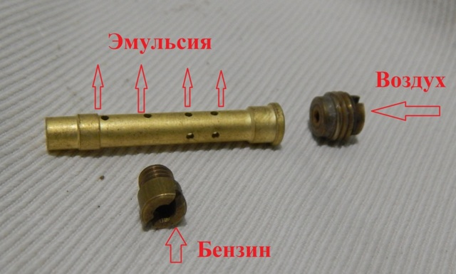 Подбор карбюратора на ВАЗ 2101-2107