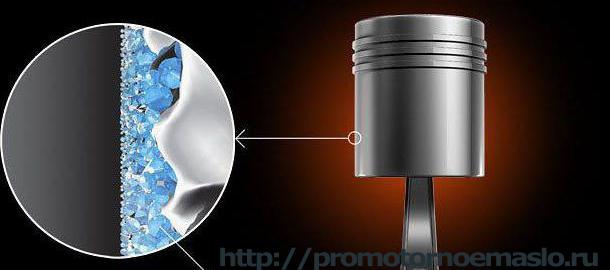 Присадка в двигатель молибден: плюсы и минусы