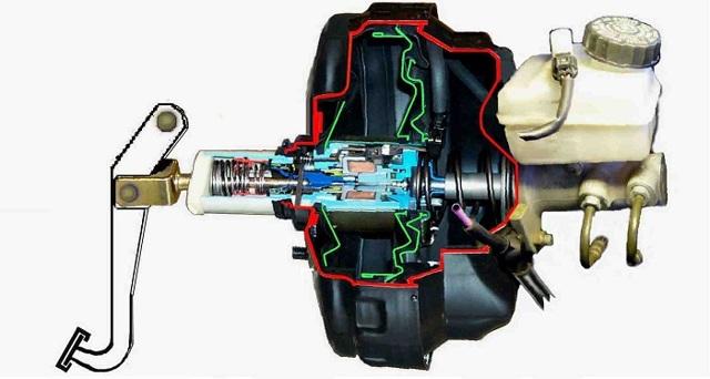 Вакуумный усилитель тормозов: устройство, принцип работы, неисправности