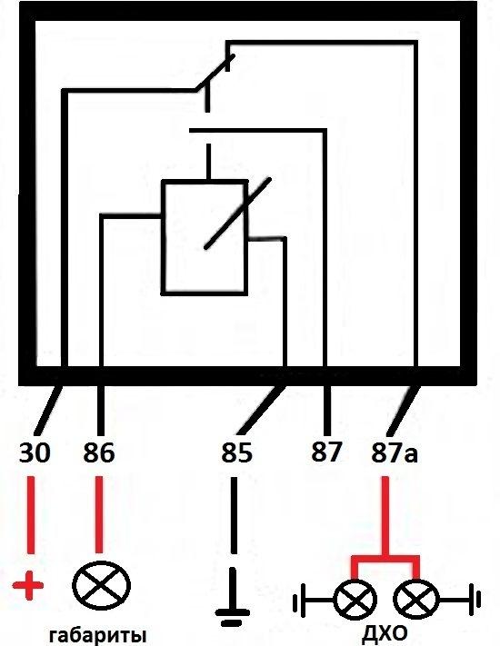Дневные ходовые огни: что такое ДХО, особенности и установка