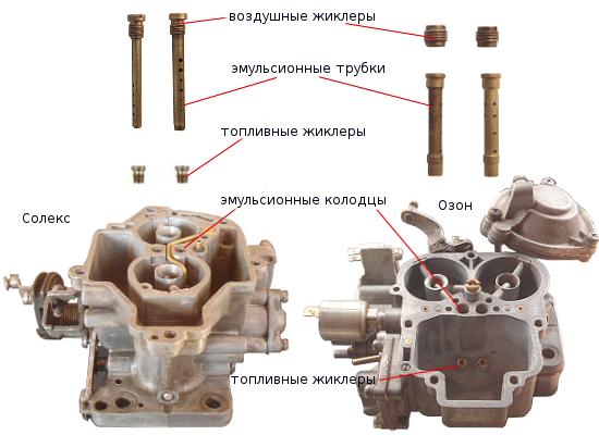 Захлебывается двигатель при нажатии на газ