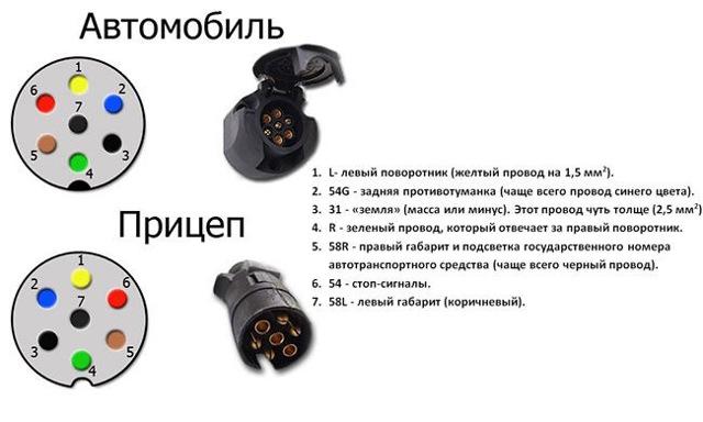Розетка прицепа: схема подключения розетки 7 pin, распиновка розетки фаркопа