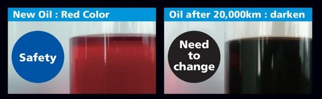 Почему нужно менять масло в коробке АКПП