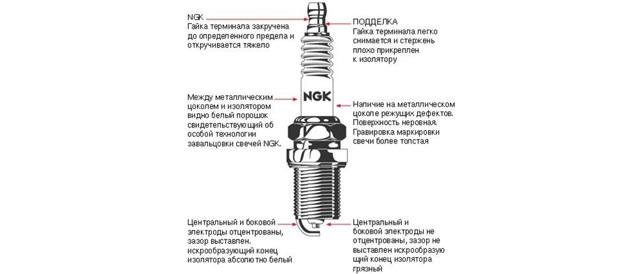 ngk или denso: какие свечи зажигания лучше?