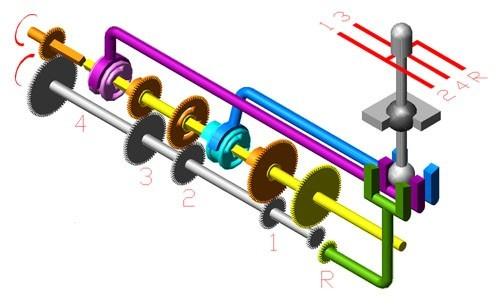 Конструкция коробки передач: схема устройства механической КПП