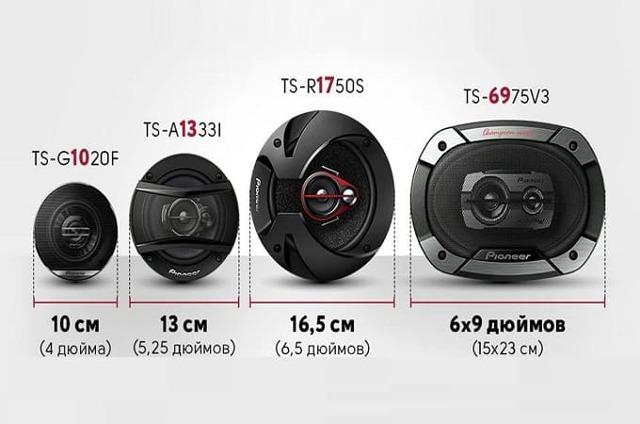 Колонки в машину и акустика для авто: какие динамики купить, как выбрать и что нужно учитывать