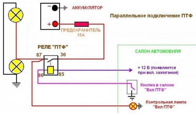 Установка противотуманных фар: схема подключения и особенности