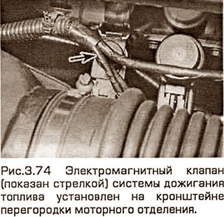 На холодном двигателе плавают обороты