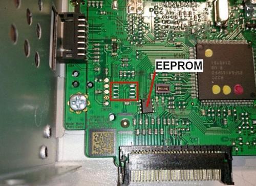 Что такое ЭБУ (ecu): электронный блок управления