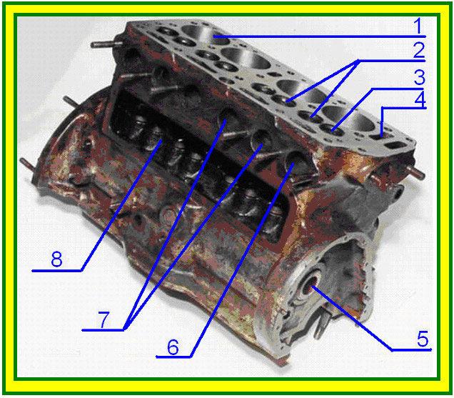 Блок цилиндров двигателя