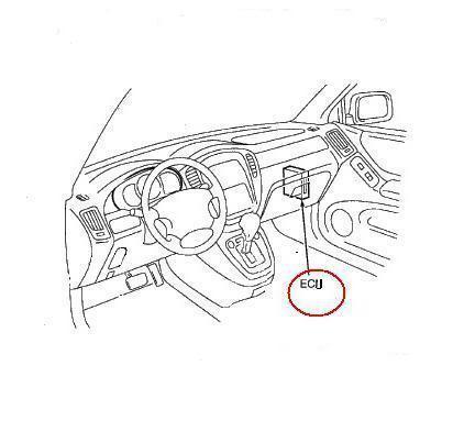 Блоки управления двигателем: виды, устройство, принцип работы, замена и ремонт