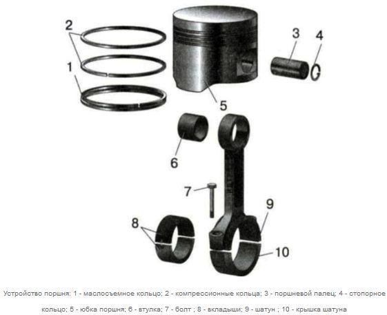 Система электрического пуска двигателя внутреннего сгорания: устройство и принцип работы