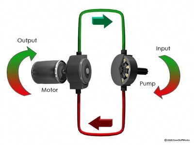 Коробка передач вариатор: устройство и принцип работы cvt