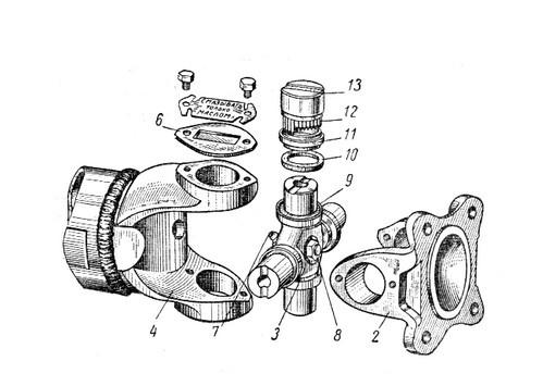 Что такое карданная передача в устройстве трансмиссии автомобиля