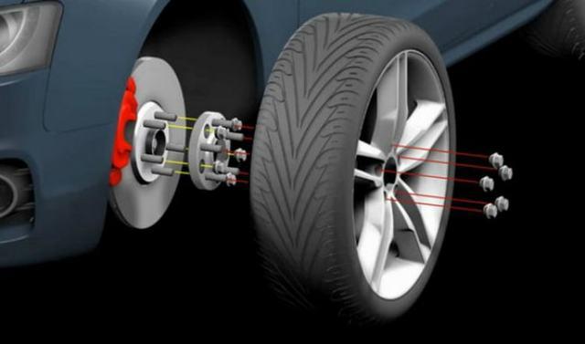 Параметры дисков: вылет диска на автомобиле