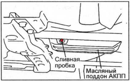 Масло в АКПП Паджеро Спорт: подбор и замена