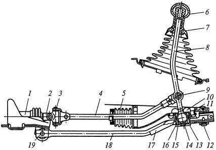 Двухвальная коробка передач: устройство, принцип работы и особенности