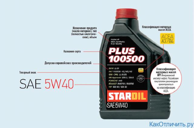 Вязкость масла для двигателя и маркировка моторных масел: что нужно знать