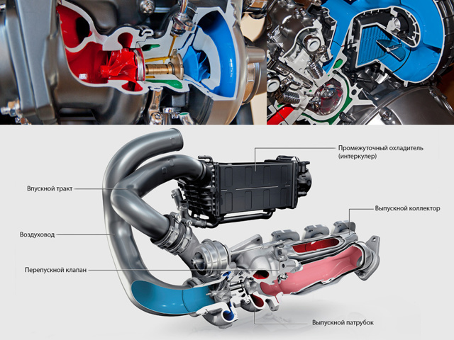 Плюсы и минусы турбированного бензинового двигателя