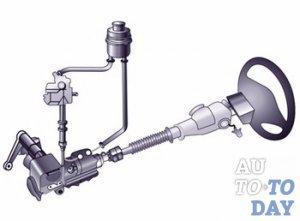 Жидкость гидроусилителя руля: как выбрать масло ГУР