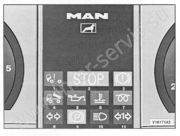 Схема переключения КПП МАН: особенности
