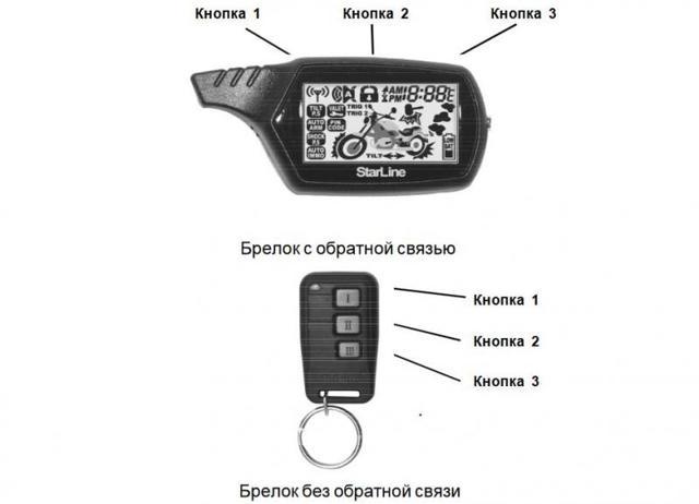 Как привязать брелок к сигнализации: перепрораммирование