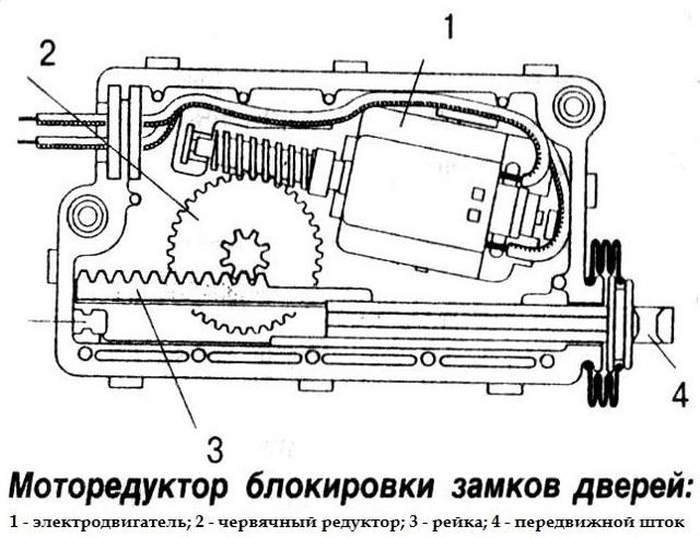 Что такое центральный замок в автомобиле: особенности, выбор, установка
