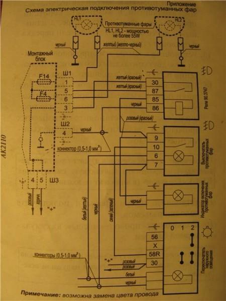 Противотуманные фары ВАЗ 2110: как выбрать и какие лучше