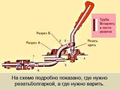 Кулиса ВАЗ 2110: неисправности кулисы, ремонт, регулировка и замена