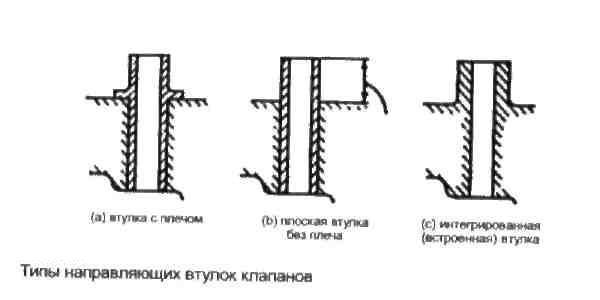 Как заменить направляющие втулки клапанов