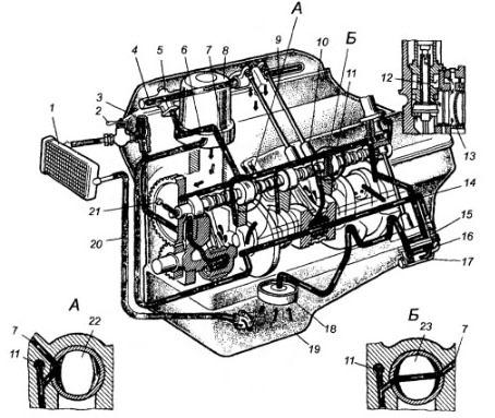 Охладитель масла двигателя: назначение, особенности, установка