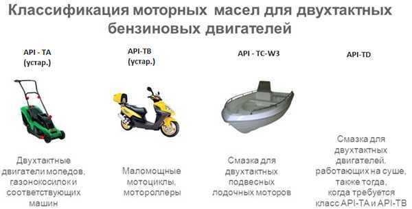 Масло для двухтактных двигателей внутреннего сгорания: выбор смазки