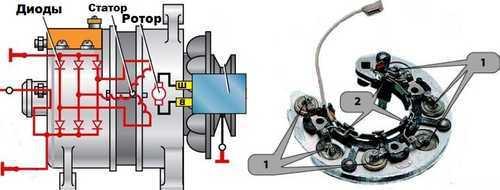Как проверить диодный мост генератора: что нужно знать