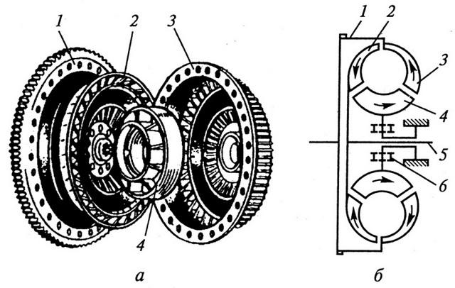 Что такое «бублик» в АКПП: устройство, неисправности и ремонт
