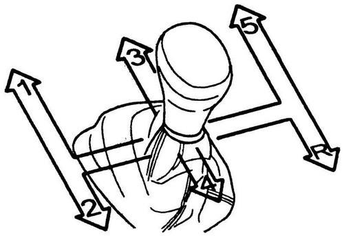 Как правильно переключать передачи на механической коробке передач